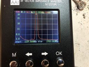 Measured filter bandpass